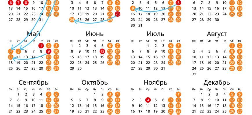 Перенос праздников в 2020 году Выходные праздничные дни 2020 года Нормы рабочего времени на 2020 год в России Календарь рабочих и праздничных дней в 2020 году