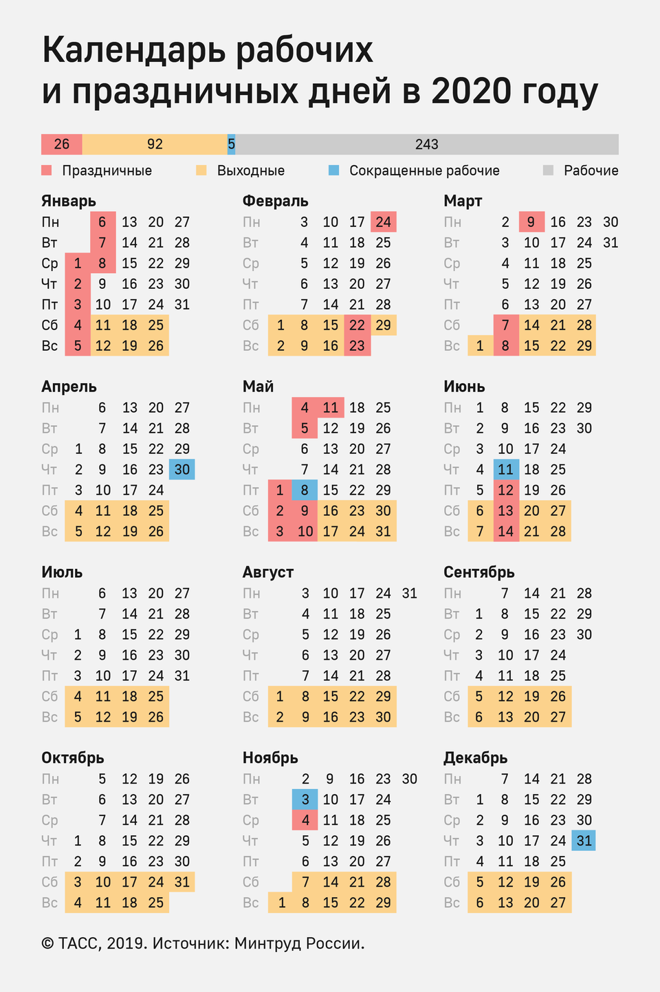 Календарь рабочих и праздничных дней в 2020 году